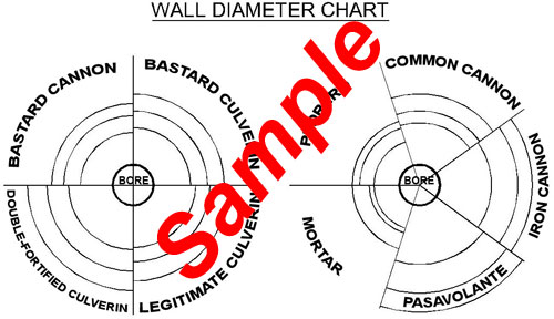 Cannon Wall Chart